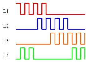 循环定时七彩闪灯IC芯片