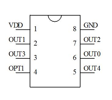 电子元器件 集成电路    3,opt1接悬空,opt0接vdd:20个灯   led 顺序