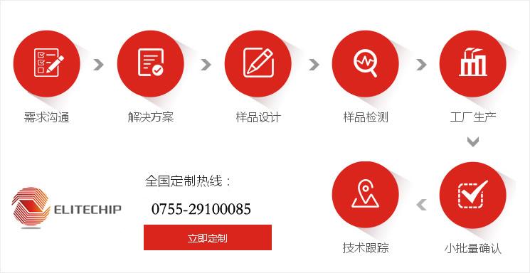 深圳市丽晶微电子科技